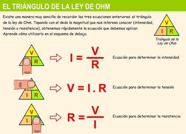 triangulo-ohn
